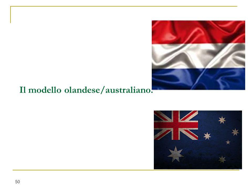 Il modello olandese/australiano. 50