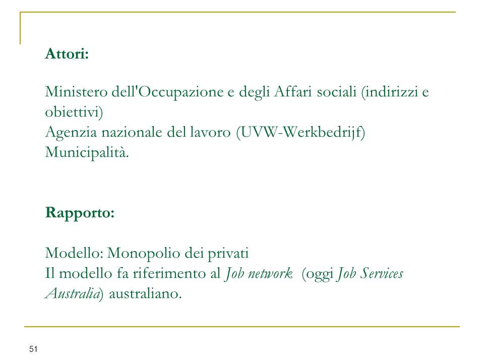 Attori: Ministero dell'Occupazione e degli Affari sociali (indirizzi e obiettivi) Agenzia nazionale del lavoro (UVW-Werkbedrijf) Municipalità. Rapport