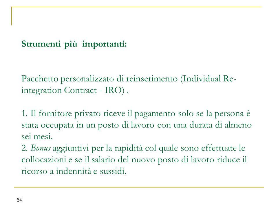 Strumenti più importanti: Pacchetto personalizzato di reinserimento (Individual Re- integration Contract - IRO). 1. Il fornitore privato riceve il pag