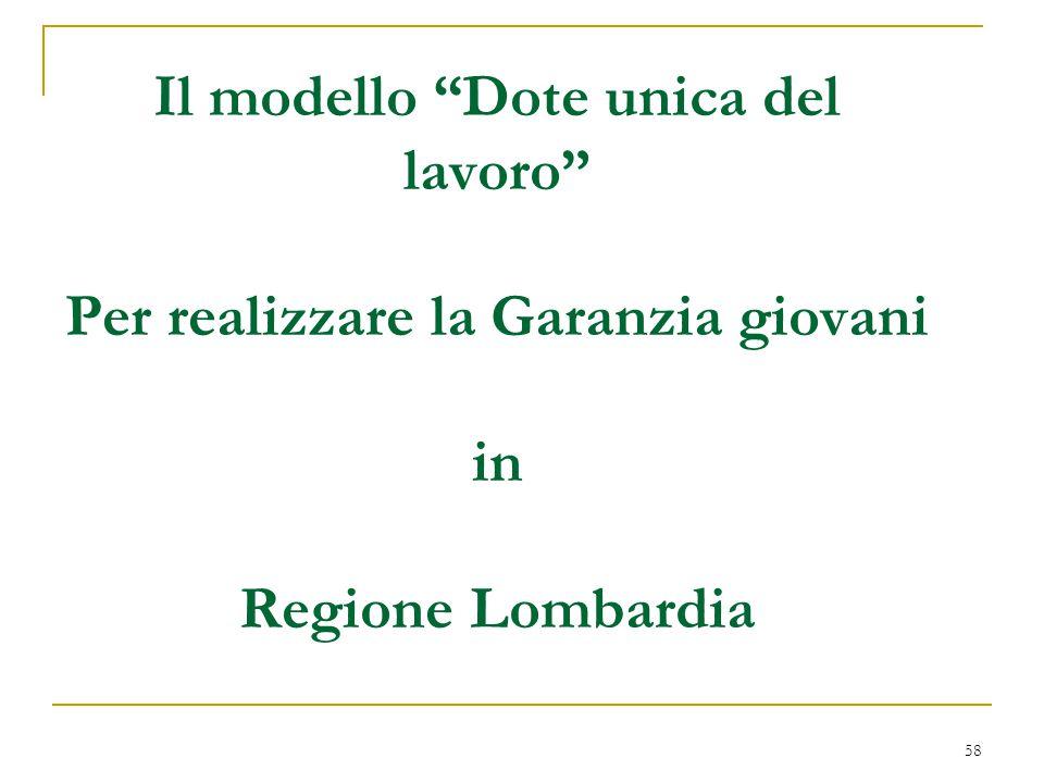 """Il modello """"Dote unica del lavoro"""" Per realizzare la Garanzia giovani in Regione Lombardia 58"""