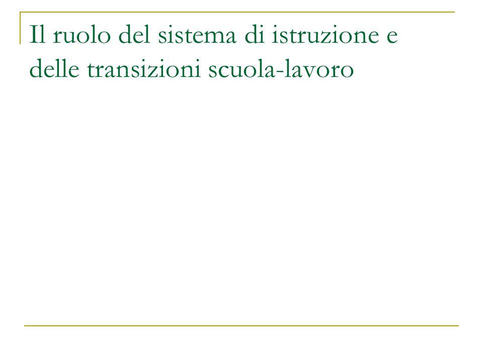 Il ruolo del sistema di istruzione e delle transizioni scuola-lavoro
