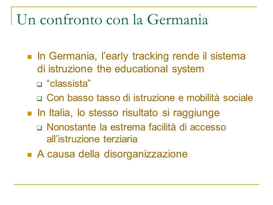 """Un confronto con la Germania In Germania, l'early tracking rende il sistema di istruzione the educational system  """"classista""""  Con basso tasso di is"""
