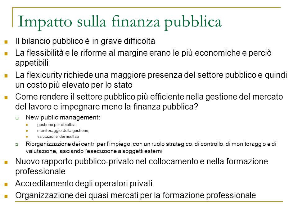 Impatto sulla finanza pubblica Il bilancio pubblico è in grave difficoltà La flessibilità e le riforme al margine erano le più economiche e perciò app
