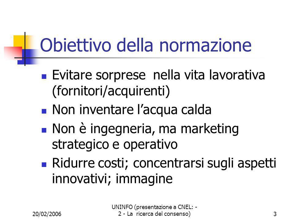 20/02/2006 UNINFO (presentazione a CNEL: - 2 - La ricerca del consenso)4 La concorrenza Soluzioni spontanee Ukaze Monopolio Libero consenso tra attori Processi intermedi