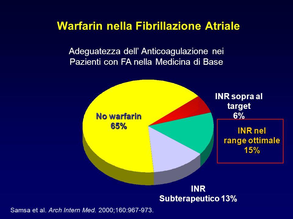Warfarin nella Fibrillazione Atriale Samsa et al.Arch Intern Med.