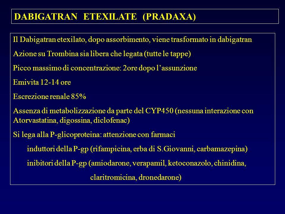 DABIGATRAN ETEXILATE (PRADAXA) Il Dabigatran etexilato, dopo assorbimento, viene trasformato in dabigatran Azione su Trombina sia libera che legata (tutte le tappe) Picco massimo di concentrazione: 2ore dopo l'assunzione Emivita 12-14 ore Escrezione renale 85% Assenza di metabolizzazione da parte del CYP450 (nessuna interazione con Atorvastatina, digossina, diclofenac) Si lega alla P-glicoproteina: attenzione con farmaci induttori della P-gp (rifampicina, erba di S.Giovanni, carbamazepina) inibitori della P-gp (amiodarone, verapamil, ketoconazolo, chinidina, claritromicina, dronedarone)