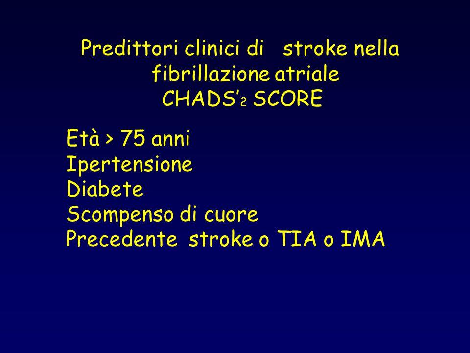 Predittori clinici di stroke nella fibrillazione atriale CHADS' 2 SCORE Età > 75 anni Ipertensione Diabete Scompenso di cuore Precedente stroke o TIA o IMA