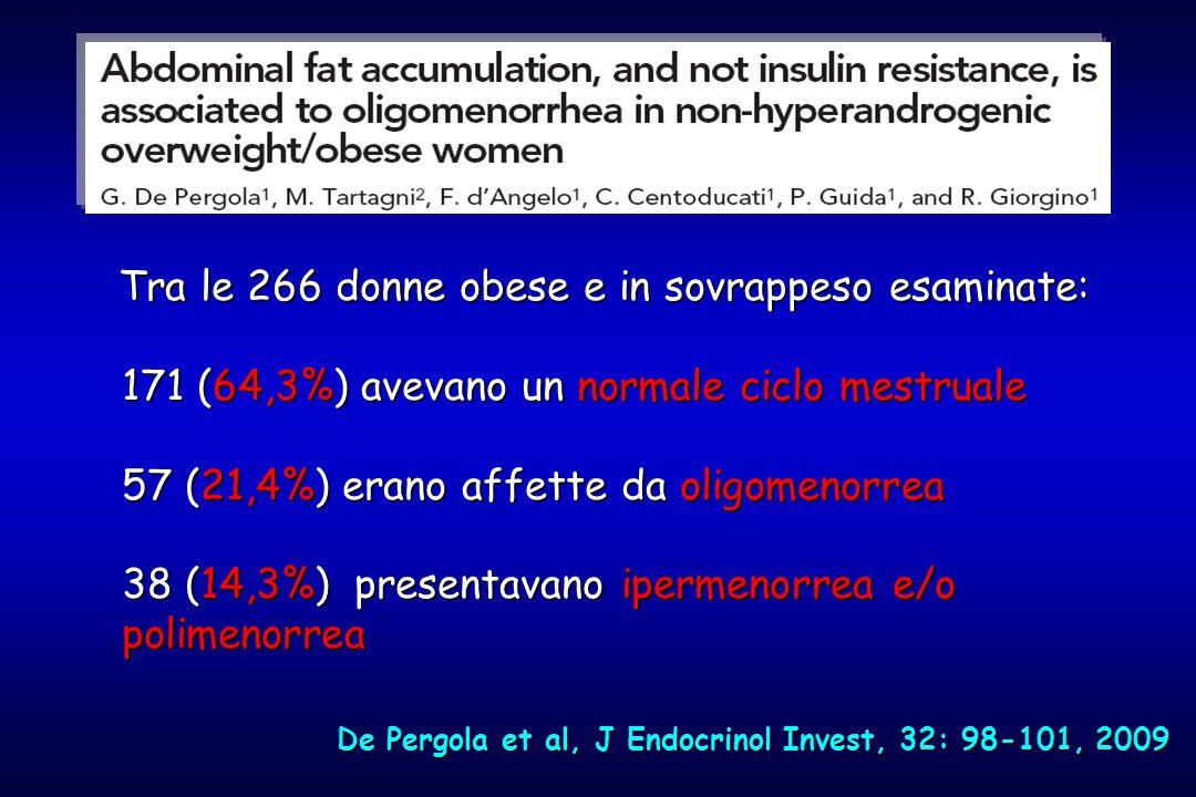 Tra le 266 donne obese e in sovrappeso esaminate: Tra le 266 donne obese e in sovrappeso esaminate: 171 (64,3%) avevano un normale ciclo mestruale 57 (21,4%) erano affette da oligomenorrea 38 (14,3%) presentavano ipermenorrea e/o polimenorrea De Pergola et al, J Endocrinol Invest, 32: 98-101, 2009