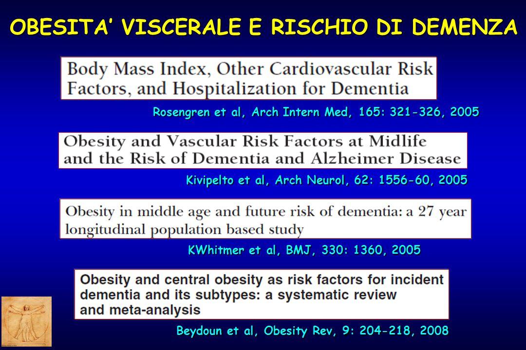 Rosengren et al, Arch Intern Med, 165: 321-326, 2005 Beydoun et al, Obesity Rev, 9: 204-218, 2008 Kivipelto et al, Arch Neurol, 62: 1556-60, 2005 KWhitmer et al, BMJ, 330: 1360, 2005 OBESITA' VISCERALE E RISCHIO DI DEMENZA