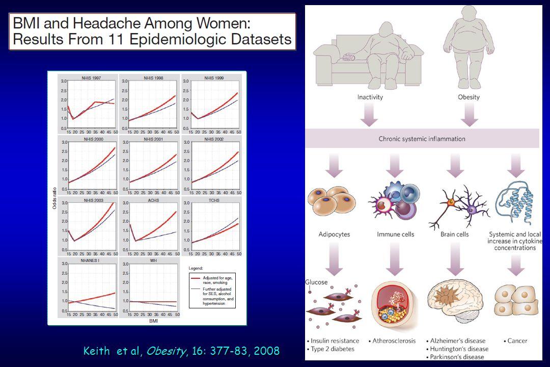 Keith et al, Obesity, 16: 377-83, 2008