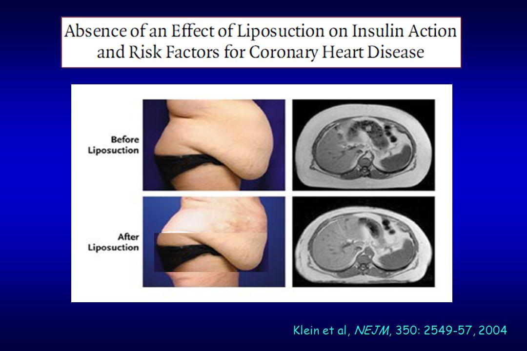Lottati et al, Obesity, 17: 674-680, 2009