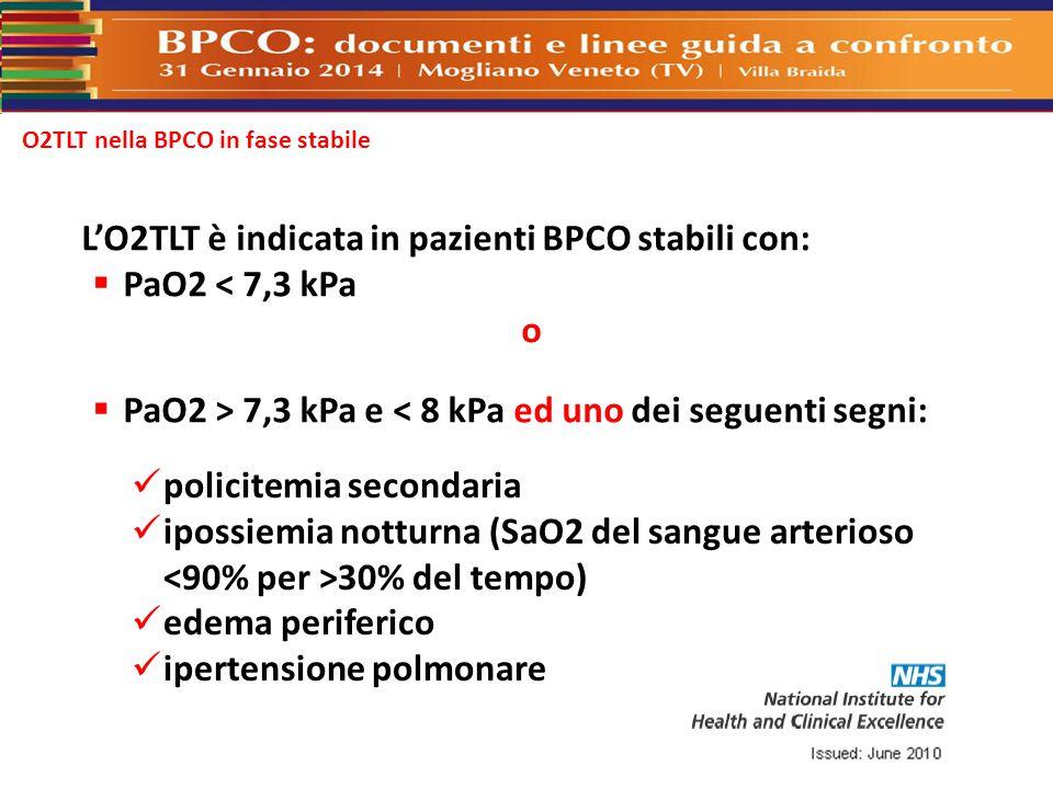 O2TLT nella BPCO in fase stabile L'O2TLT è indicata in pazienti BPCO stabili con:  PaO2 < 7,3 kPa o  PaO2 > 7,3 kPa e < 8 kPa ed uno dei seguenti se
