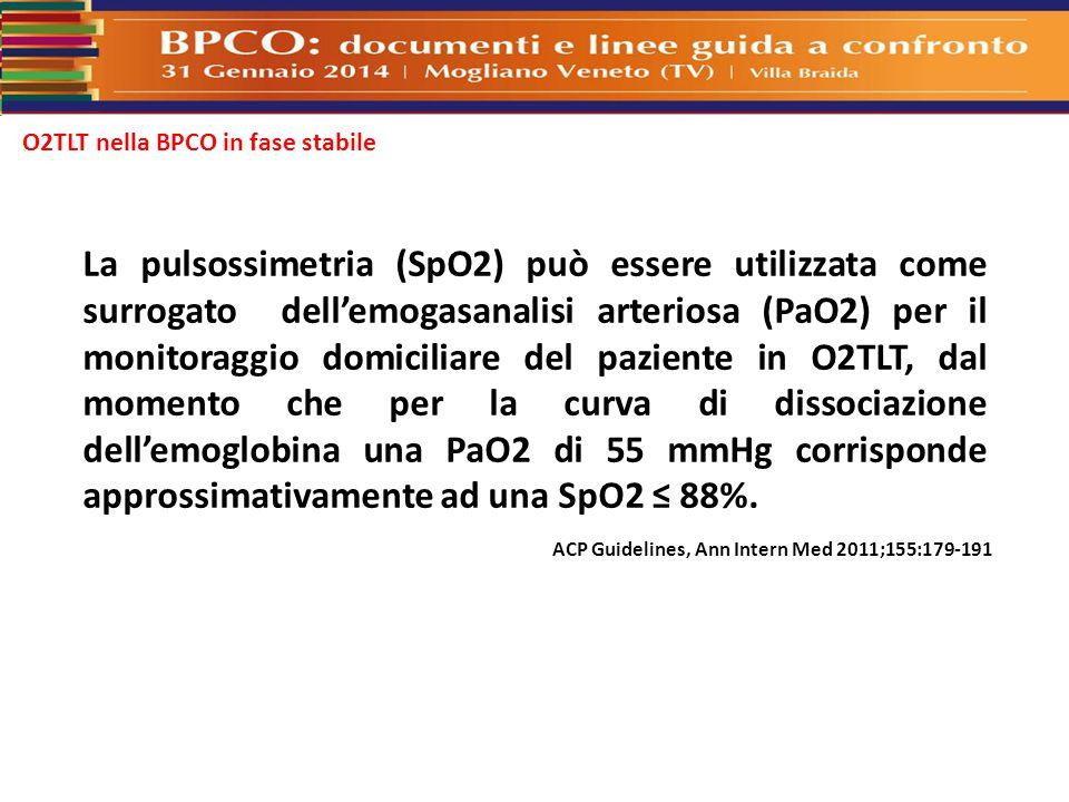 O2TLT nella BPCO in fase stabile La pulsossimetria (SpO2) può essere utilizzata come surrogato dell'emogasanalisi arteriosa (PaO2) per il monitoraggio