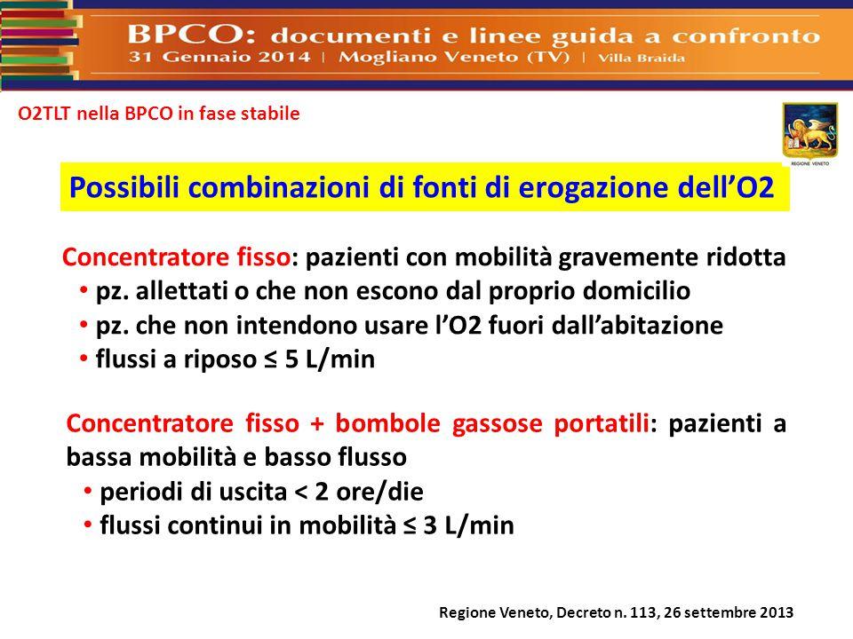O2TLT nella BPCO in fase stabile Regione Veneto, Decreto n. 113, 26 settembre 2013 Possibili combinazioni di fonti di erogazione dell'O2 Concentratore
