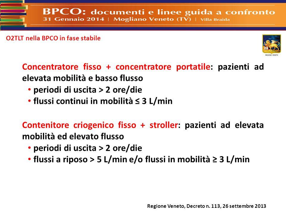 O2TLT nella BPCO in fase stabile Regione Veneto, Decreto n. 113, 26 settembre 2013 Concentratore fisso + concentratore portatile: pazienti ad elevata
