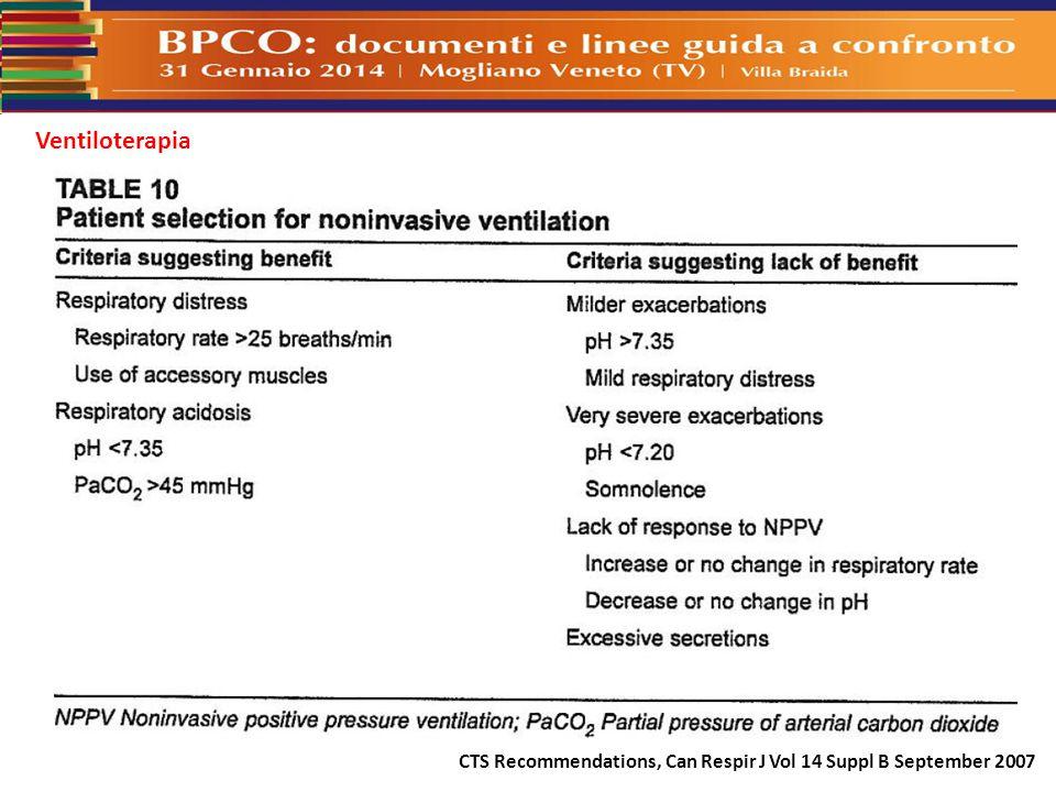 CTS Recommendations, Can Respir J Vol 14 Suppl B September 2007 Ventiloterapia