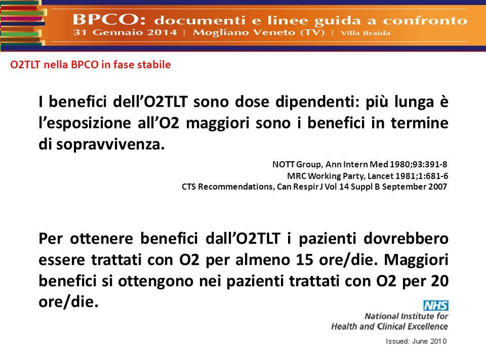 O2TLT nella BPCO in fase stabile Per ottenere benefici dall'O2TLT i pazienti dovrebbero essere trattati con O2 per almeno 15 ore/die. Maggiori benefic