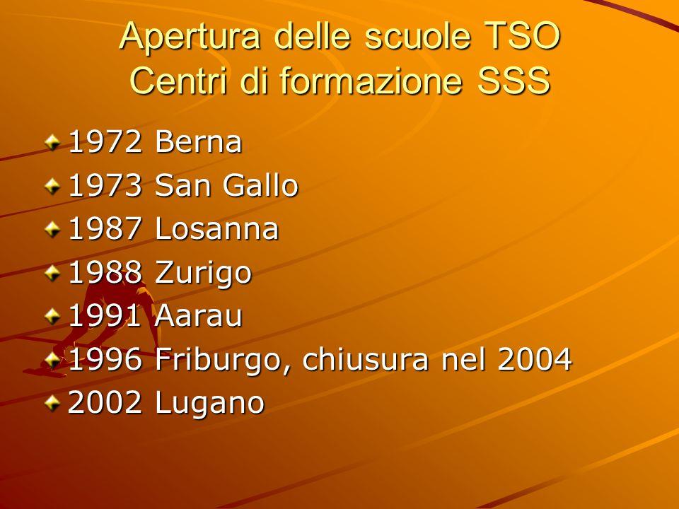 Apertura dei Centri di formazione TSO SSS Berna 1972 San Gallo 1973 Losanna 1987 Zurigo 1988 Aarau 1991 1988: fondazione della APS TSO.
