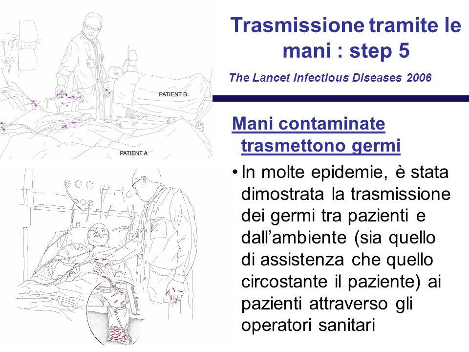 Trasmissione tramite le mani : step 5 The Lancet Infectious Diseases 2006 Mani contaminate trasmettono germi In molte epidemie, è stata dimostrata la trasmissione dei germi tra pazienti e dall'ambiente (sia quello di assistenza che quello circostante il paziente) ai pazienti attraverso gli operatori sanitari
