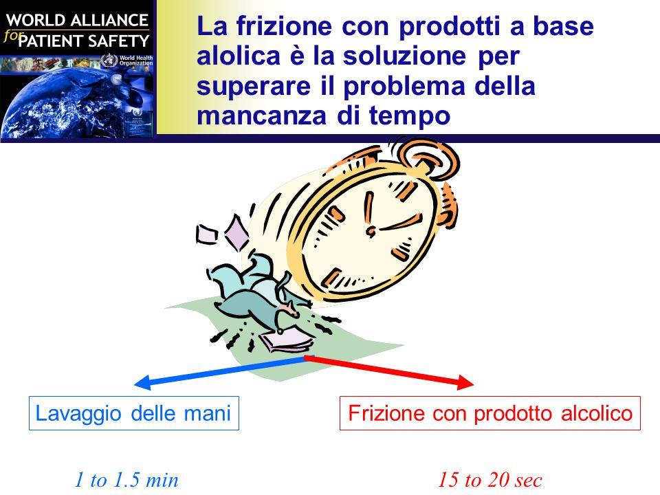 La frizione con prodotti a base alolica è la soluzione per superare il problema della mancanza di tempo Lavaggio delle mani 1 to 1.5 min Frizione con prodotto alcolico 15 to 20 sec