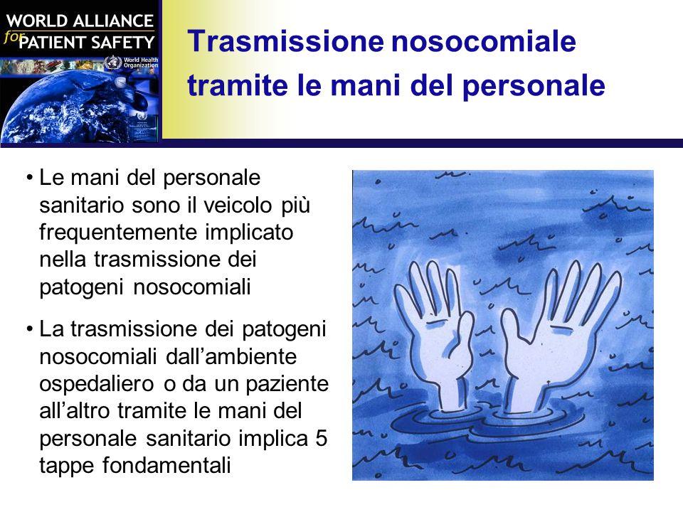 I 5 MOMENTI FONDAMENTALI PER L'IGIENE DELLE MANI Effettua l'igiene delle mani prima di toccare un paziente mentre ti avvicini.