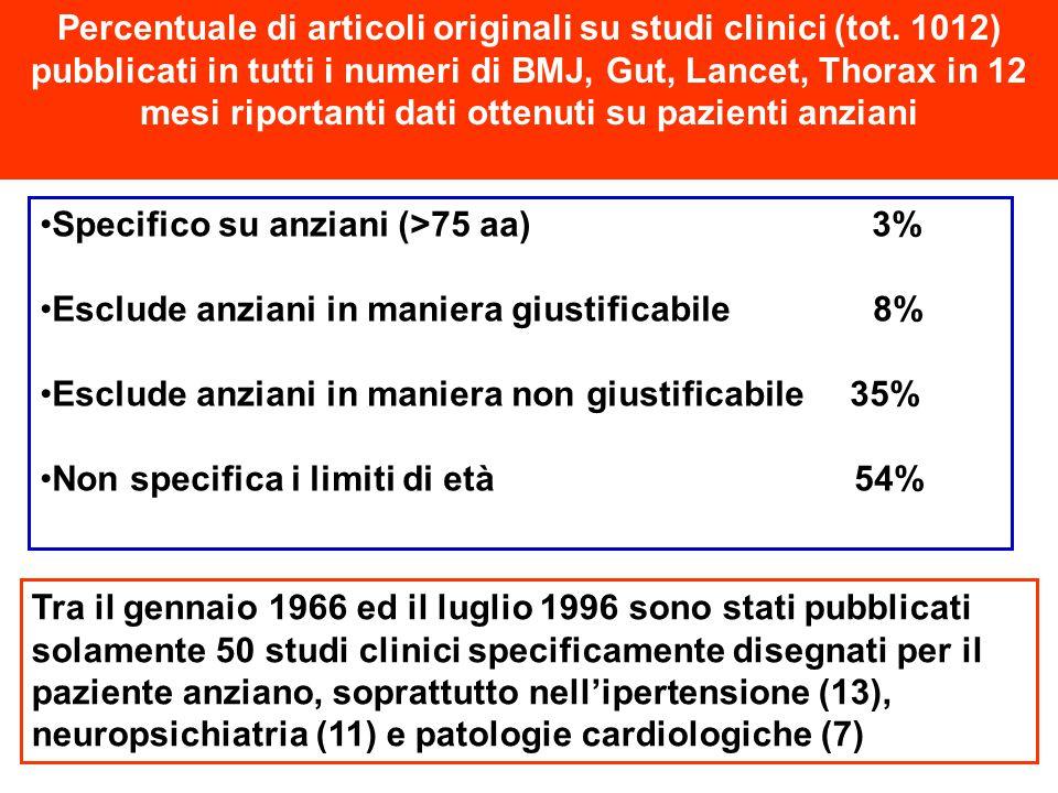 Specifico su anziani (>75 aa) 3% Esclude anziani in maniera giustificabile 8% Esclude anziani in maniera non giustificabile 35% Non specifica i limiti