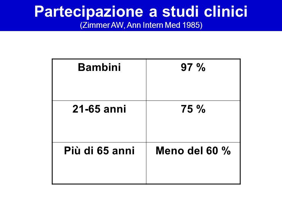 Bambini97 % 21-65 anni75 % Più di 65 anniMeno del 60 % Partecipazione a studi clinici (Zimmer AW, Ann Intern Med 1985)