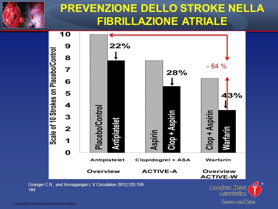 Granger C B, and Armaganijan L V Circulation 2012;125:159- 164 Copyright © American Heart Association PREVENZIONE DELLO STROKE NELLA FIBRILLAZIONE ATRIALE - 64 %