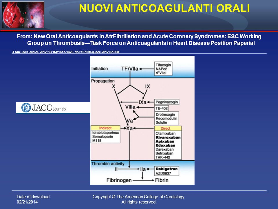 Date of download: 02/21/2014 Copyright © The American College of Cardiology. All rights reserved. From: New Oral Anticoagulants in AtrFibrillation and