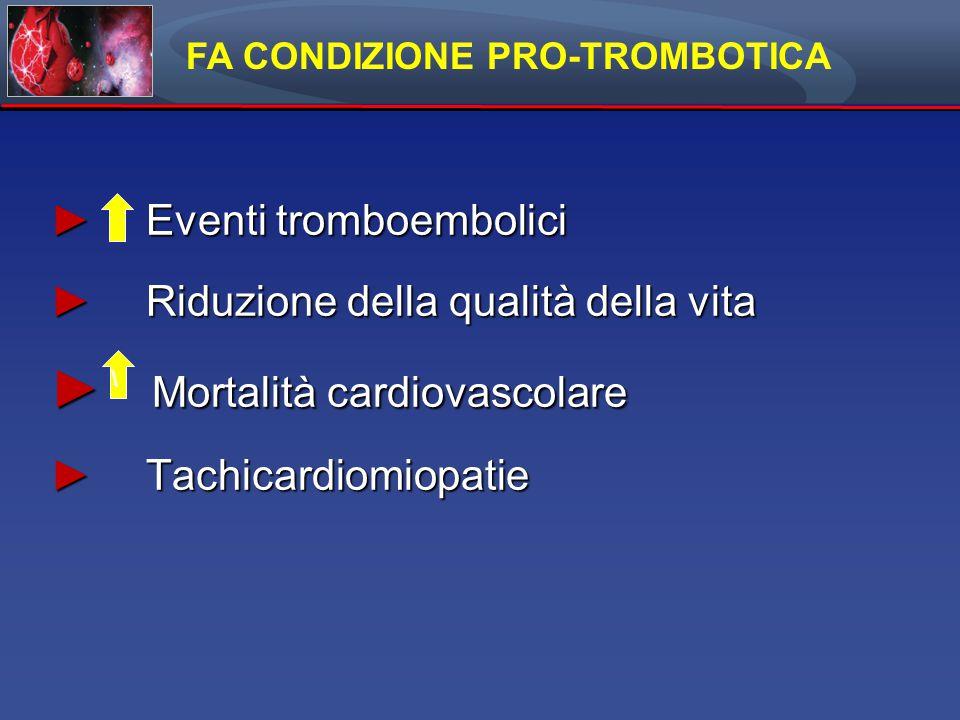 ► Eventi tromboembolici ► Riduzione della qualità della vita ► Mortalità cardiovascolare ► Tachicardiomiopatie ► Eventi tromboembolici ► Riduzione della qualità della vita ► Mortalità cardiovascolare ► Tachicardiomiopatie \ FA CONDIZIONE PRO-TROMBOTICA