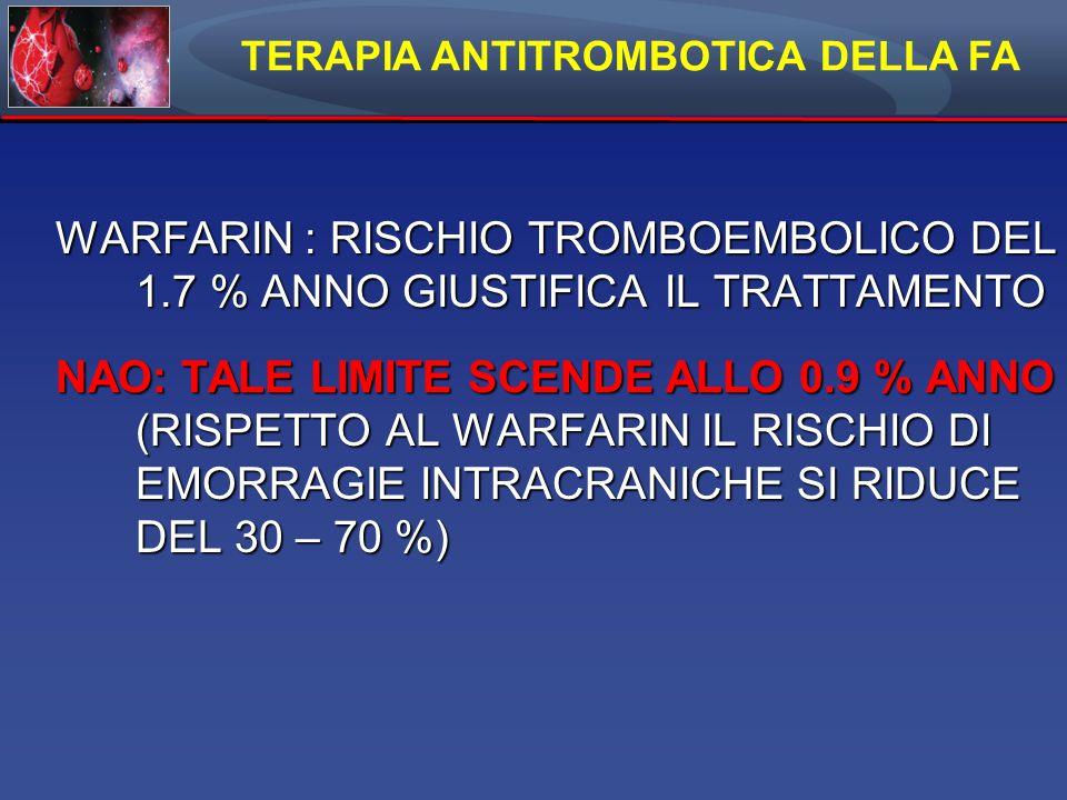 TERAPIA ANTITROMBOTICA DELLA FA WARFARIN : RISCHIO TROMBOEMBOLICO DEL 1.7 % ANNO GIUSTIFICA IL TRATTAMENTO NAO: TALE LIMITE SCENDE ALLO 0.9 % ANNO (RISPETTO AL WARFARIN IL RISCHIO DI EMORRAGIE INTRACRANICHE SI RIDUCE DEL 30 – 70 %)