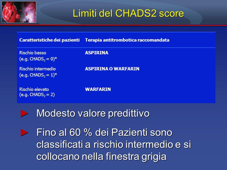 Limiti del CHADS2 score Caratteristiche dei pazientiTerapia antitrombotica raccomandata Rischio basso (e.g.