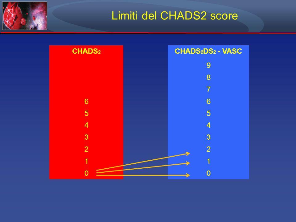 CHADS 2 CHADS 2 DS 2 - VASC 9 8 7 66 55 44 33 22 11 00 Limiti del CHADS2 score