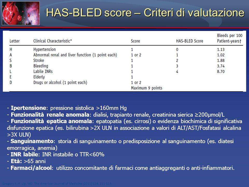 HAS-BLED score – Criteri di valutazione Gregory Y.