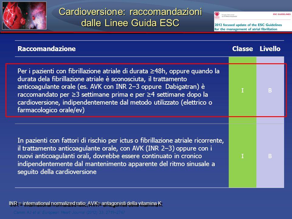 Cardioversione: raccomandazioni dalle Linee Guida ESC INR = international normalized ratio; AVK= antagonisti della vitamina K RaccomandazioneClasseLivello Per i pazienti con fibrillazione atriale di durata ≥48h, oppure quando la durata dela fibrillazione atriale è sconosciuta, il trattamento anticoagulante orale (es.