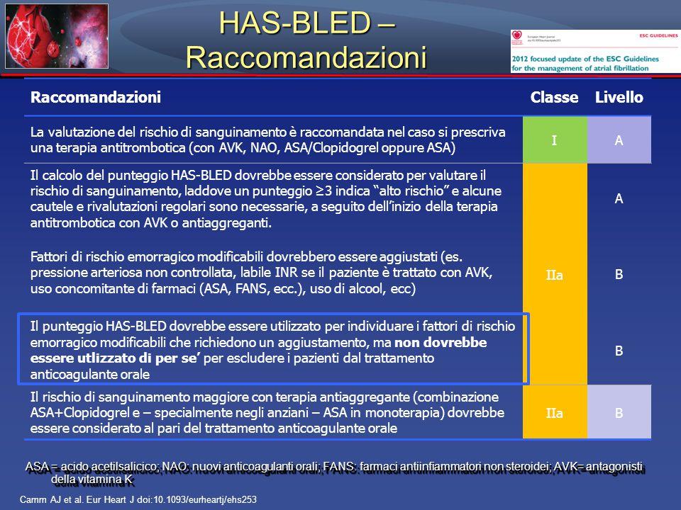 HAS-BLED – Raccomandazioni ASA = acido acetilsalicico; NAO: nuovi anticoagulanti orali; FANS: farmaci antiinfiammatori non steroidei; AVK= antagonisti della vitamina K RaccomandazioniClasseLivello La valutazione del rischio di sanguinamento è raccomandata nel caso si prescriva una terapia antitrombotica (con AVK, NAO, ASA/Clopidogrel oppure ASA) IA Il calcolo del punteggio HAS-BLED dovrebbe essere considerato per valutare il rischio di sanguinamento, laddove un punteggio ≥3 indica alto rischio e alcune cautele e rivalutazioni regolari sono necessarie, a seguito dell'inizio della terapia antitrombotica con AVK o antiaggreganti.