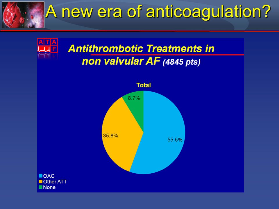 A new era of anticoagulation?