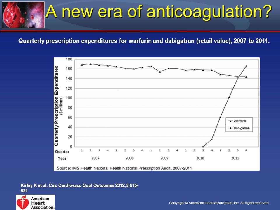 Quarterly prescription expenditures for warfarin and dabigatran (retail value), 2007 to 2011.