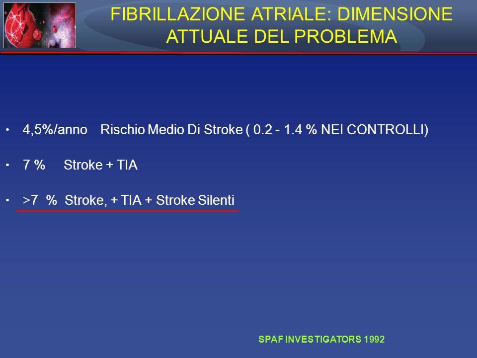 FIBRILLAZIONE ATRIALE: DIMENSIONE ATTUALE DEL PROBLEMA