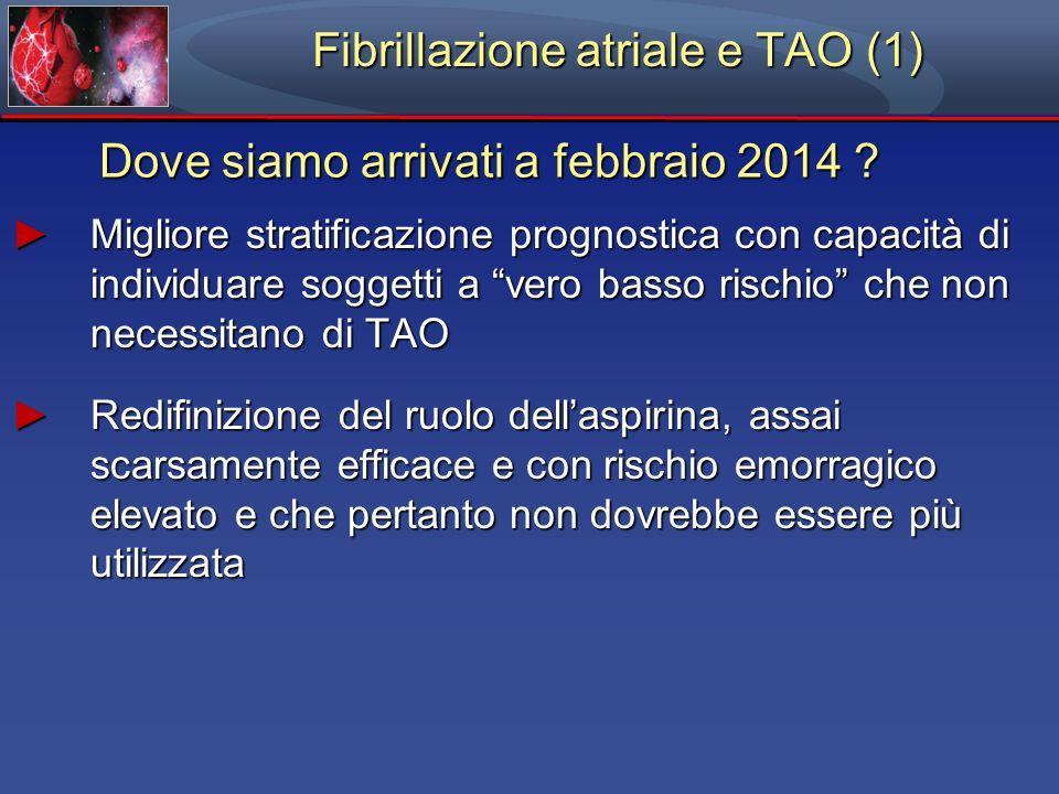 Fibrillazione atriale e TAO (1) Dove siamo arrivati a febbraio 2014 .