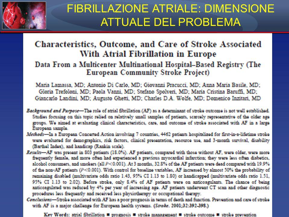Lin H et al.Stroke. 1996;27:1760-1764 Copyright © American Heart Association, Inc.
