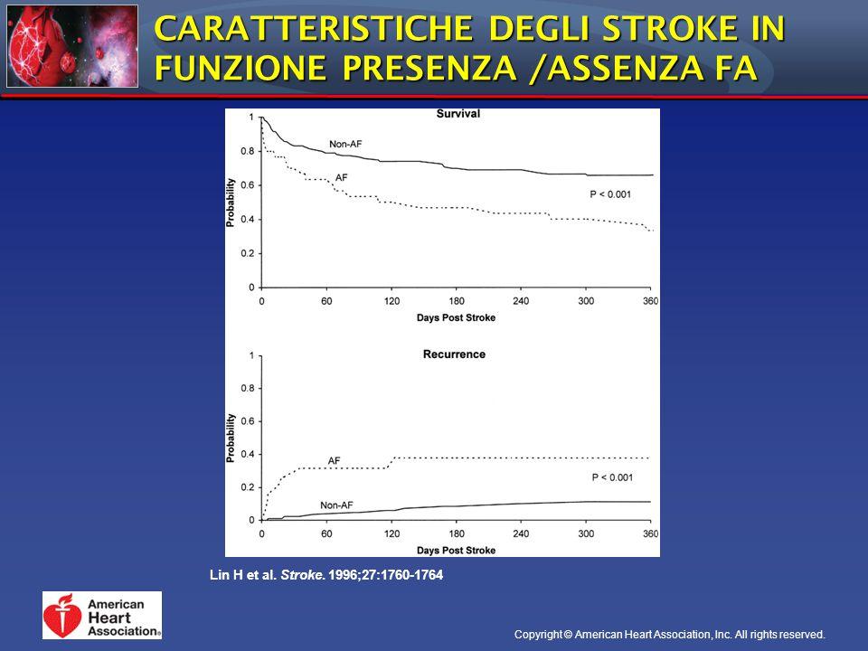 Parossistica A spontanea risoluzione Persistente Durata > 7 giorni Permanente Cardioversione inutile o non proponibile RITMO SINUSALE FIBRILLAZIONE ATRIALE STORIA NATURALE DELLA FA Paroxysmal AF is as likely to cause stroke as persistent or permanent AF