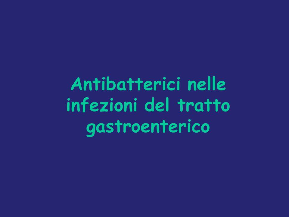 Indicazioni cliniche dei sulfamidici Infezioni acute delle basse vie urinarie (co-trimossazolo) Esacerbazione della bronchite cronica da patogeni sensibili (co-trimossazolo) Nocardiosi (co-trimossazolo) Polmonite da Pneumocystis carinii (co-trimossazolo) Diarrea del viaggiatore (co-trimossazolo) Infezioni malariche farmacoresistenti (sulfadoxina) Toxoplasmosi (sulfadiazina + pirimetamina)