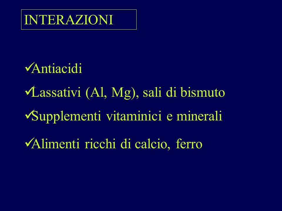 INTERAZIONI Antiacidi Lassativi (Al, Mg), sali di bismuto Supplementi vitaminici e minerali Alimenti ricchi di calcio, ferro