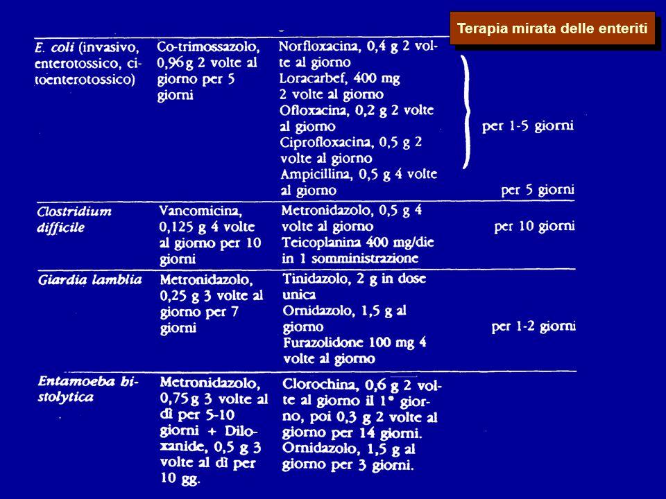 Antibatterici nelle infezioni del tratto urogenitale