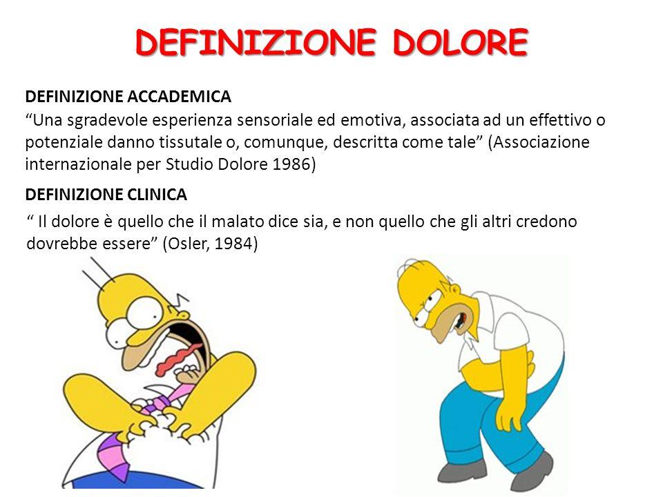 DEFINIZIONE DOLORE Il dolore è quello che il malato dice sia, e non quello che gli altri credono dovrebbe essere (Osler, 1984) Una sgradevole esperienza sensoriale ed emotiva, associata ad un effettivo o potenziale danno tissutale o, comunque, descritta come tale (Associazione internazionale per Studio Dolore 1986) DEFINIZIONE ACCADEMICA DEFINIZIONE CLINICA