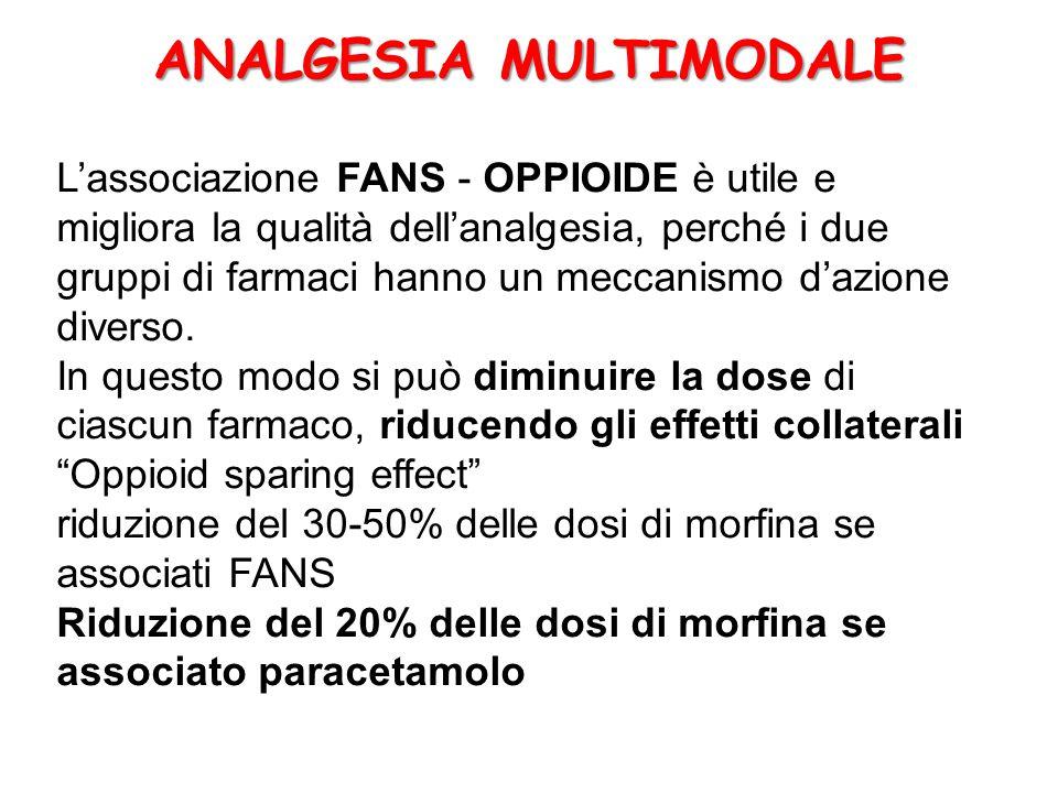 L'associazione FANS - OPPIOIDE è utile e migliora la qualità dell'analgesia, perché i due gruppi di farmaci hanno un meccanismo d'azione diverso.
