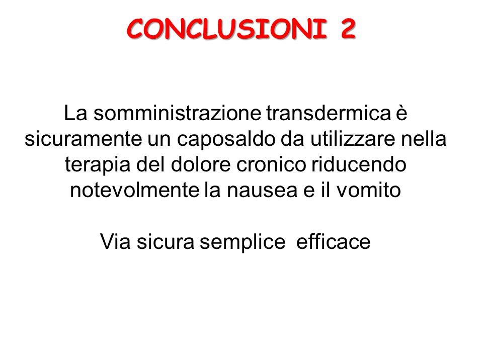 La somministrazione transdermica è sicuramente un caposaldo da utilizzare nella terapia del dolore cronico riducendo notevolmente la nausea e il vomito Via sicura semplice efficace CONCLUSIONI 2
