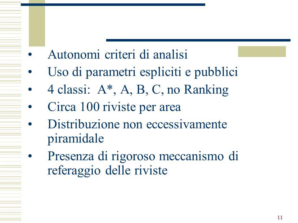 11 Autonomi criteri di analisi Uso di parametri espliciti e pubblici 4 classi: A*, A, B, C, no Ranking Circa 100 riviste per area Distribuzione non eccessivamente piramidale Presenza di rigoroso meccanismo di referaggio delle riviste