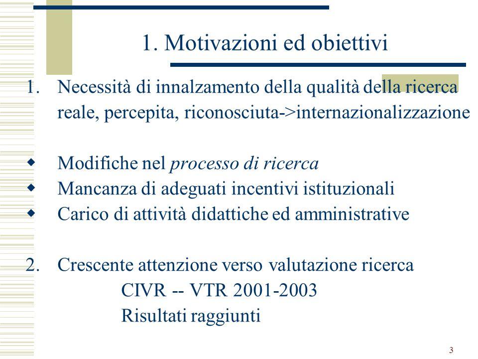 3 1.Necessità di innalzamento della qualità della ricerca reale, percepita, riconosciuta->internazionalizzazione  Modifiche nel processo di ricerca  Mancanza di adeguati incentivi istituzionali  Carico di attività didattiche ed amministrative 2.Crescente attenzione verso valutazione ricerca CIVR -- VTR 2001-2003 Risultati raggiunti 1.